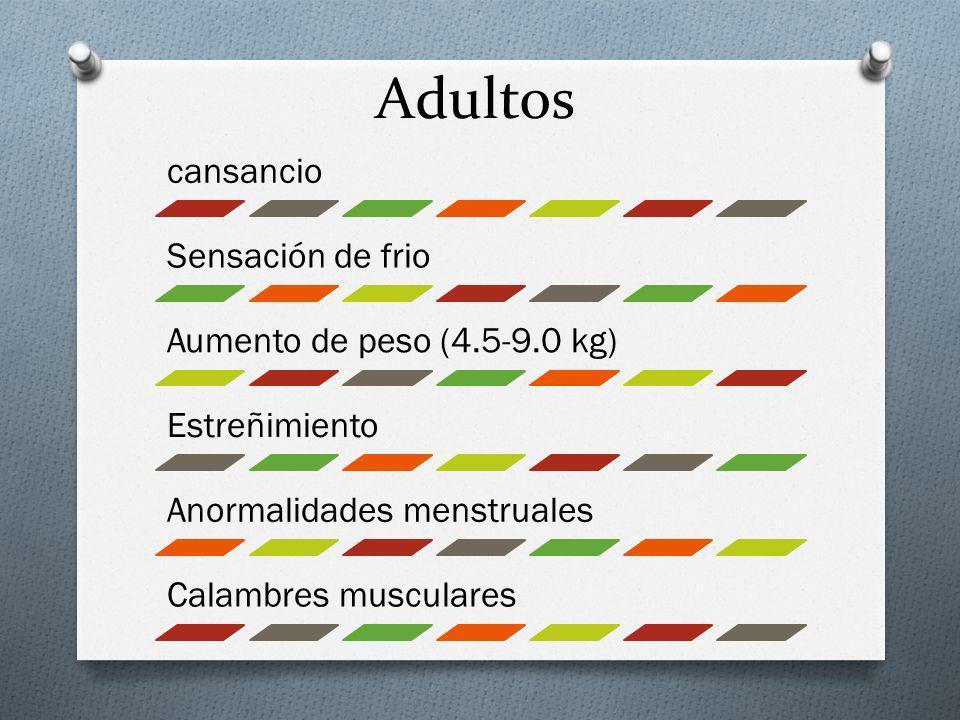 Adultos cansancio Sensación de frio Aumento de peso (4.5-9.0 kg) Estreñimiento Anormalidades menstruales Calambres musculares