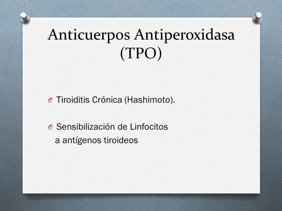 Anticuerpos Antiperoxidasa (TPO) O Tiroiditis Crónica (Hashimoto). O Sensibilización de Linfocitos a antígenos tiroideos