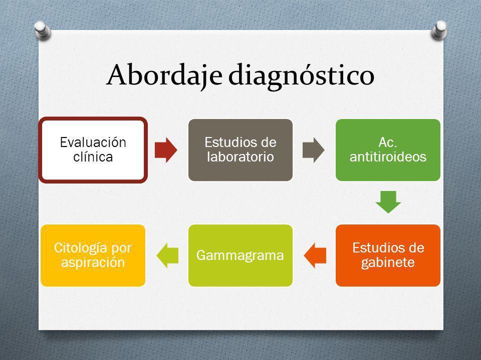 Abordaje diagnóstico Evaluación clínica Estudios de laboratorio Ac. antitiroideos Estudios de gabinete Gammagrama Citología por aspiración