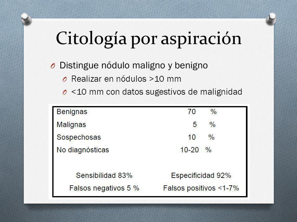 O Distingue nódulo maligno y benigno O Realizar en nódulos >10 mm O <10 mm con datos sugestivos de malignidad