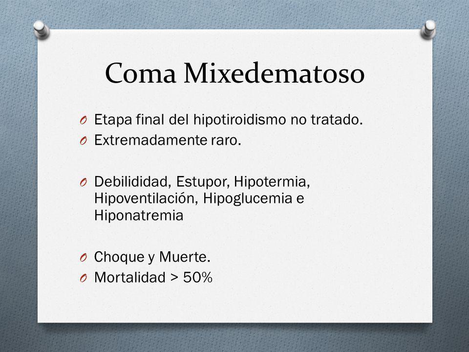 O Etapa final del hipotiroidismo no tratado. O Extremadamente raro. O Debilididad, Estupor, Hipotermia, Hipoventilación, Hipoglucemia e Hiponatremia O