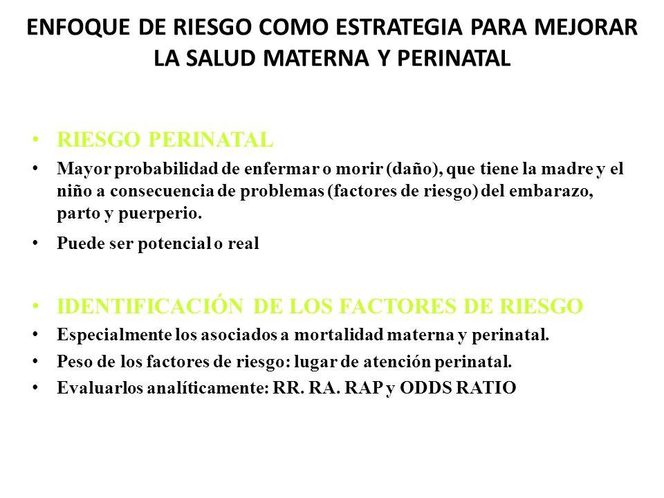 ENFOQUE DE RIESGO COMO ESTRATEGIA PARA MEJORAR LA SALUD MATERNA Y PERINATAL RIESGO PERINATAL Mayor probabilidad de enfermar o morir (daño), que tiene