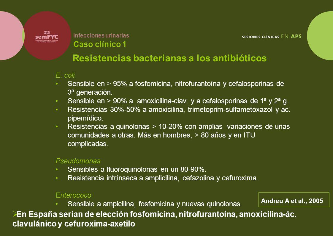 Infecciones urinarias Caso clínico 1 Resistencias bacterianas a los antibióticos En España serían de elección fosfomicina, nitrofurantoína, amoxicilin
