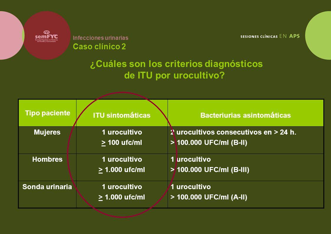 Infecciones urinarias Caso clínico 2 ¿Cuáles son los criterios diagnósticos de ITU por urocultivo? Tipo paciente ITU sintom á ticasBacteriurias asinto