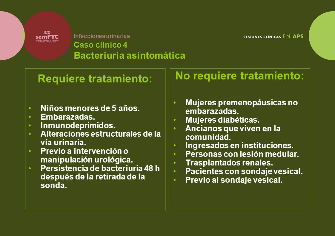Infecciones urinarias Caso clínico 4 Bacteriuria asintomática Requiere tratamiento: Niños menores de 5 años. Embarazadas. Inmunodeprimidos. Alteracion