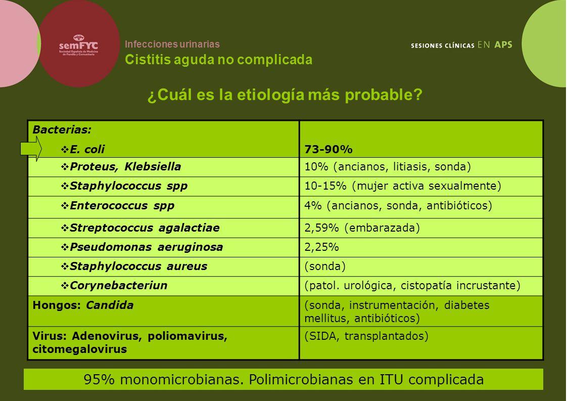 Infecciones urinarias Cistitis aguda no complicada ¿Cuál es la etiología más probable? Bacterias: E. coli73-90% Proteus, Klebsiella10% (ancianos, liti