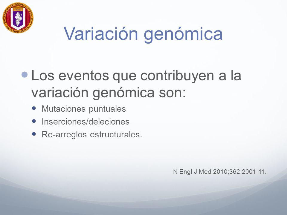 Variación genómica Los eventos que contribuyen a la variación genómica son: Mutaciones puntuales Inserciones/deleciones Re-arreglos estructurales.