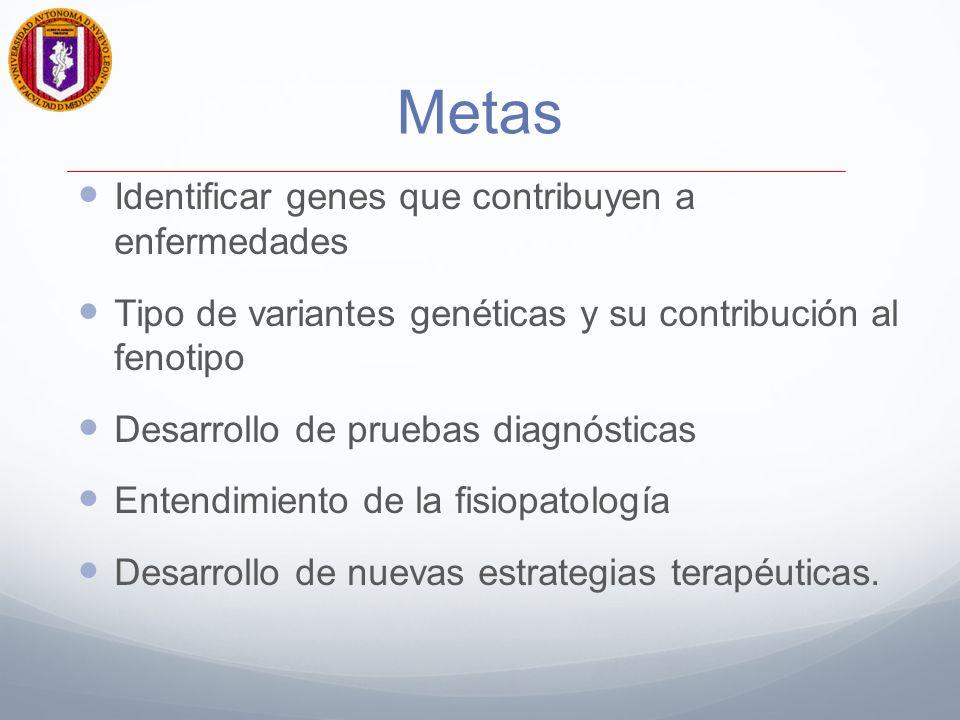 Metas Identificar genes que contribuyen a enfermedades Tipo de variantes genéticas y su contribución al fenotipo Desarrollo de pruebas diagnósticas Entendimiento de la fisiopatología Desarrollo de nuevas estrategias terapéuticas.