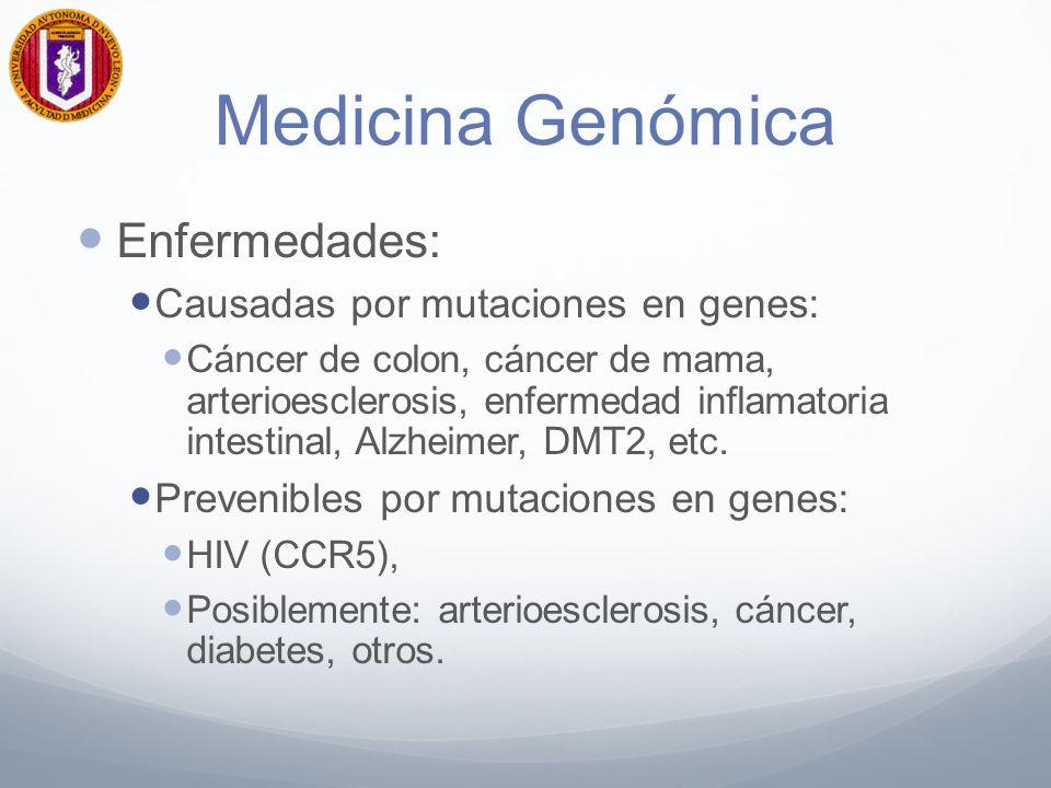 Medicina Genómica Enfermedades: Causadas por mutaciones en genes: Cáncer de colon, cáncer de mama, arterioesclerosis, enfermedad inflamatoria intestinal, Alzheimer, DMT2, etc.