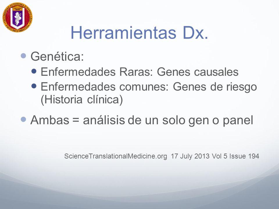 Herramientas Dx.Molecular PCR: Tiempo real, mutación dirigida, metilada, múltiplex.