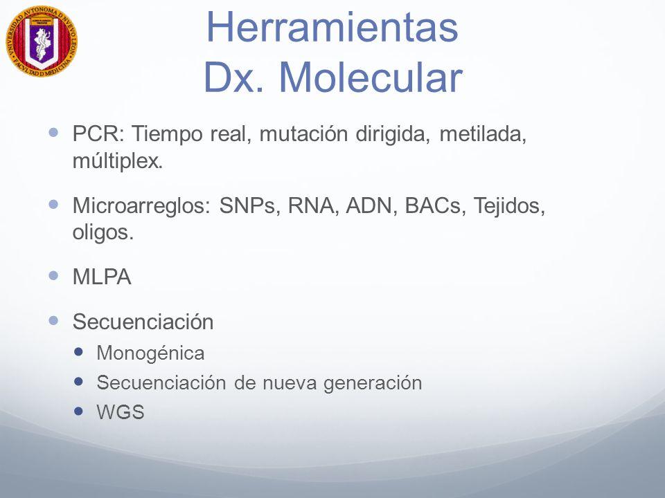 Expresión Génica: Microarreglos Estudio de patrones de expresión génica.
