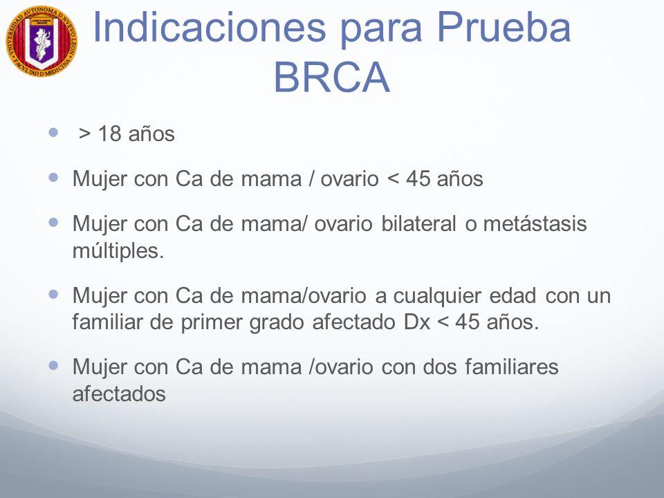 Indicaciones para Prueba BRCA > 18 años Mujer con Ca de mama / ovario < 45 años Mujer con Ca de mama/ ovario bilateral o metástasis múltiples.