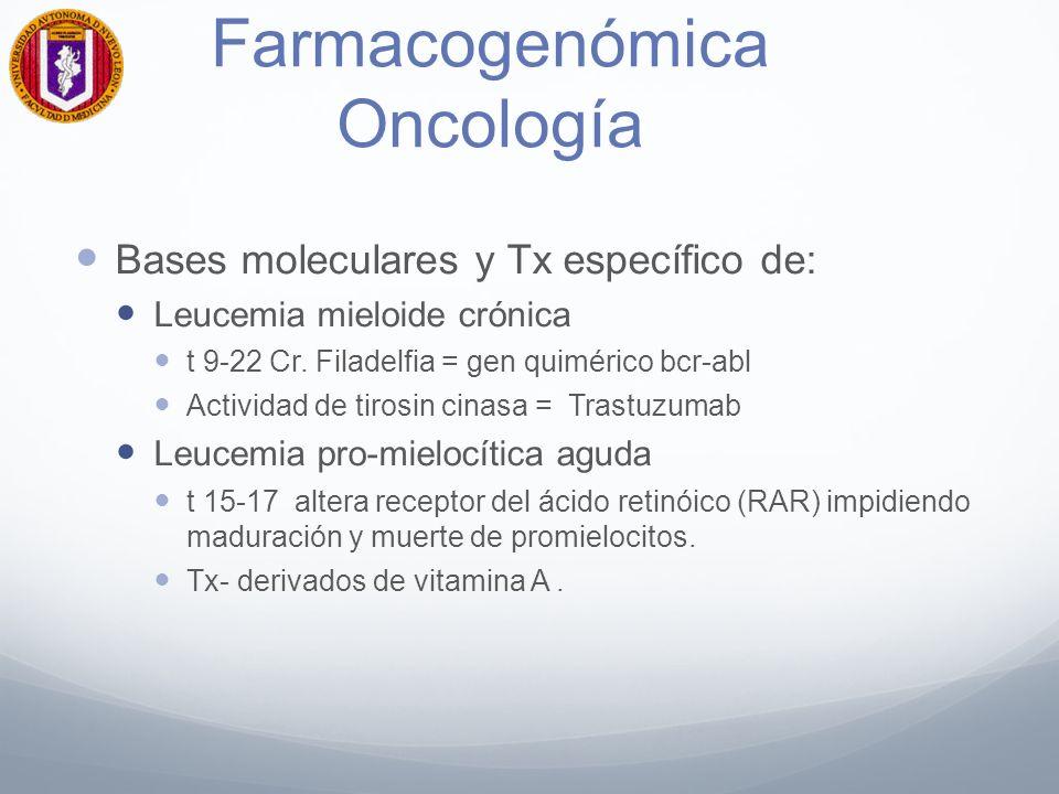 Farmacogenómica Oncología Bases moleculares y Tx específico de: Leucemia mieloide crónica t 9-22 Cr. Filadelfia = gen quimérico bcr-abl Actividad de t