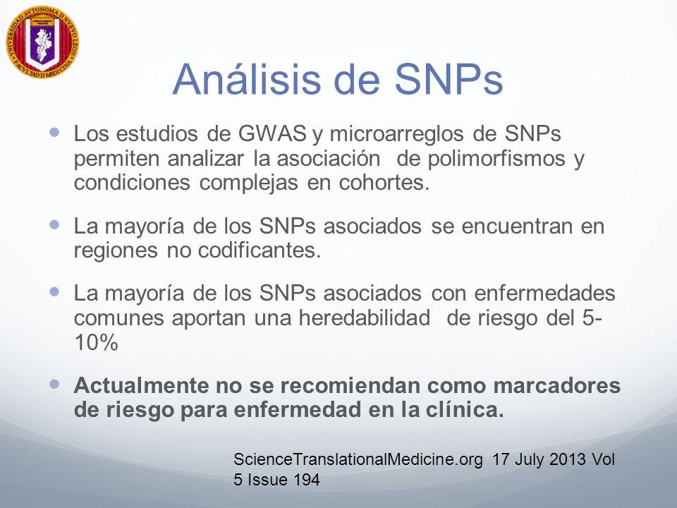 Análisis de SNPs Los estudios de GWAS y microarreglos de SNPs permiten analizar la asociación de polimorfismos y condiciones complejas en cohortes.