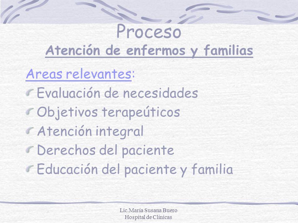 Lic.María Susana Buero Hospital de Clínicas Proceso Atención de enfermos y familias Areas relevantes: Evaluación de necesidades Objetivos terapeúticos