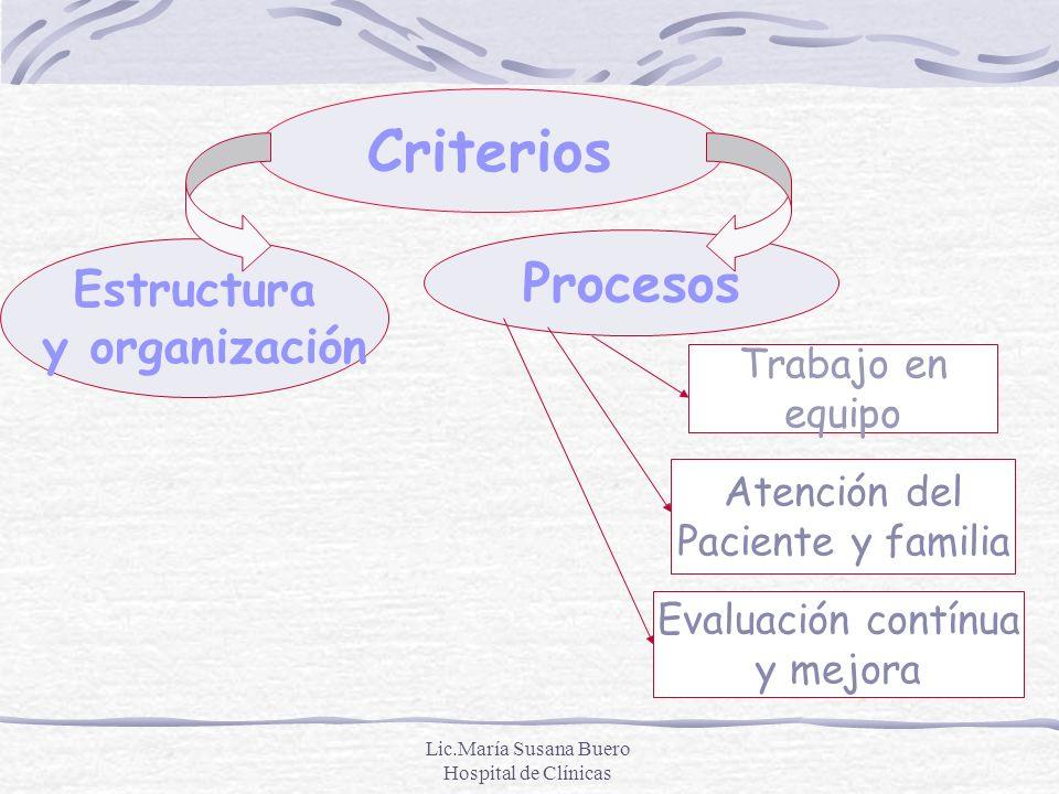Lic.María Susana Buero Hospital de Clínicas Criterios Estructura y organización Procesos Atención del Paciente y familia Trabajo en equipo Evaluación