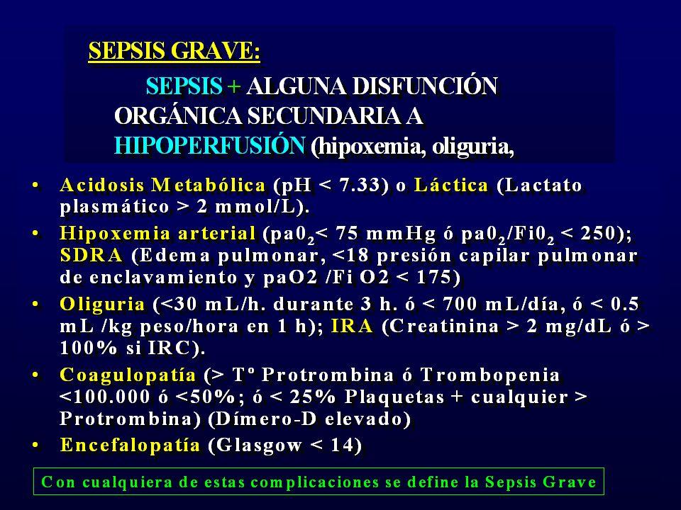 Sospecha Clínica de Infección Sepsis Sepsis Grave