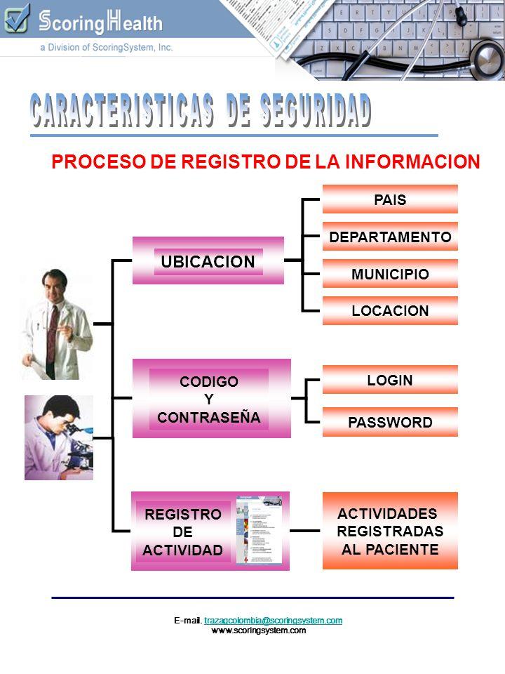 E-mail. trazagcolombia@scoringsystem.comtrazagcolombia@scoringsystem.com www.scoringsystem.com UBICACION CODIGO Y CONTRASEÑA REGISTRO DE ACTIVIDAD PAI