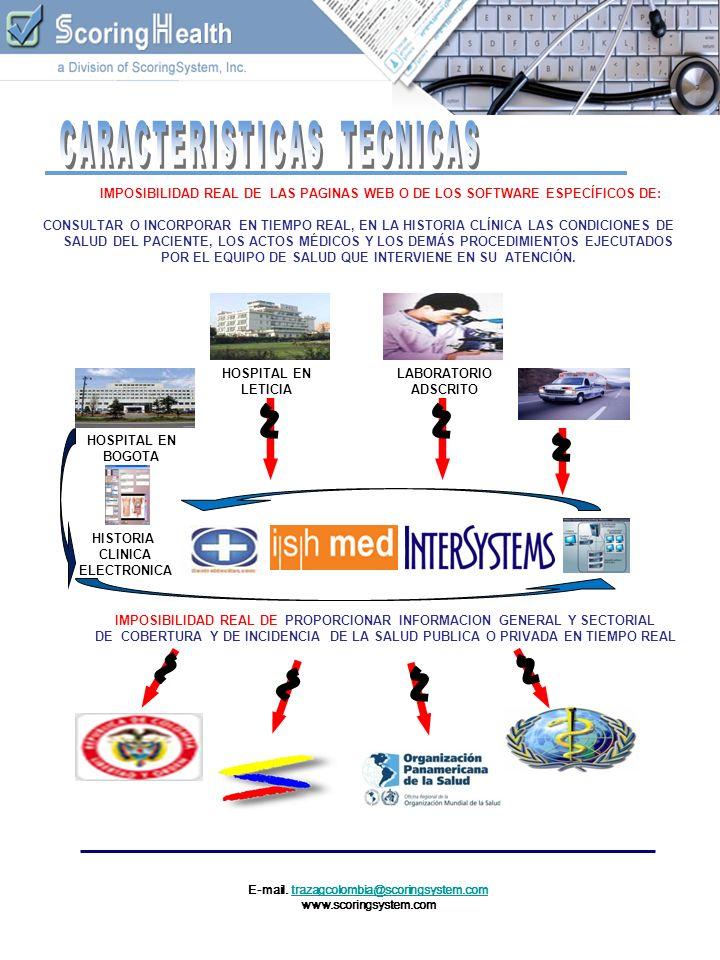 E-mail. trazagcolombia@scoringsystem.comtrazagcolombia@scoringsystem.com www.scoringsystem.com IMPOSIBILIDAD REAL DE LAS PAGINAS WEB O DE LOS SOFTWARE