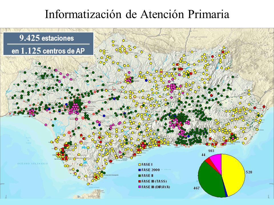 Red Corporativa de la Junta de Andalucía RCJA
