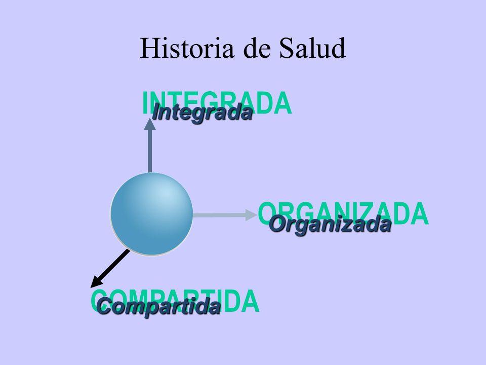 Base de Datos de Usuarios (BDU) B D UB D U B D UB D U NUHSA Número Único de Historia de Salud de Andalucía
