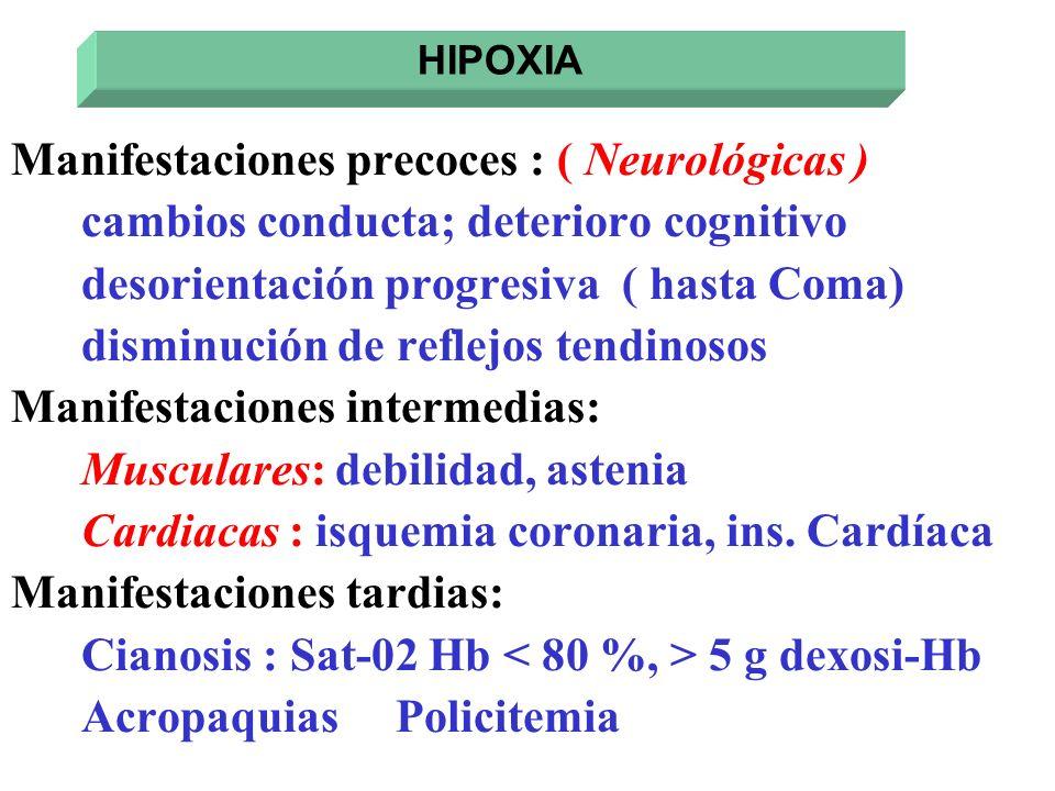 Manifestaciones precoces : ( Neurológicas ) cambios conducta; deterioro cognitivo desorientación progresiva ( hasta Coma) disminución de reflejos tend
