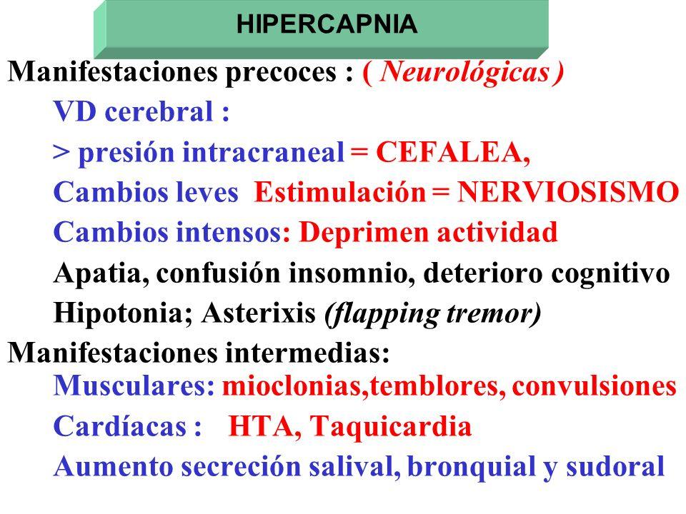 Manifestaciones precoces : ( Neurológicas ) VD cerebral : > presión intracraneal = CEFALEA, Cambios leves Estimulación = NERVIOSISMO Cambios intensos: