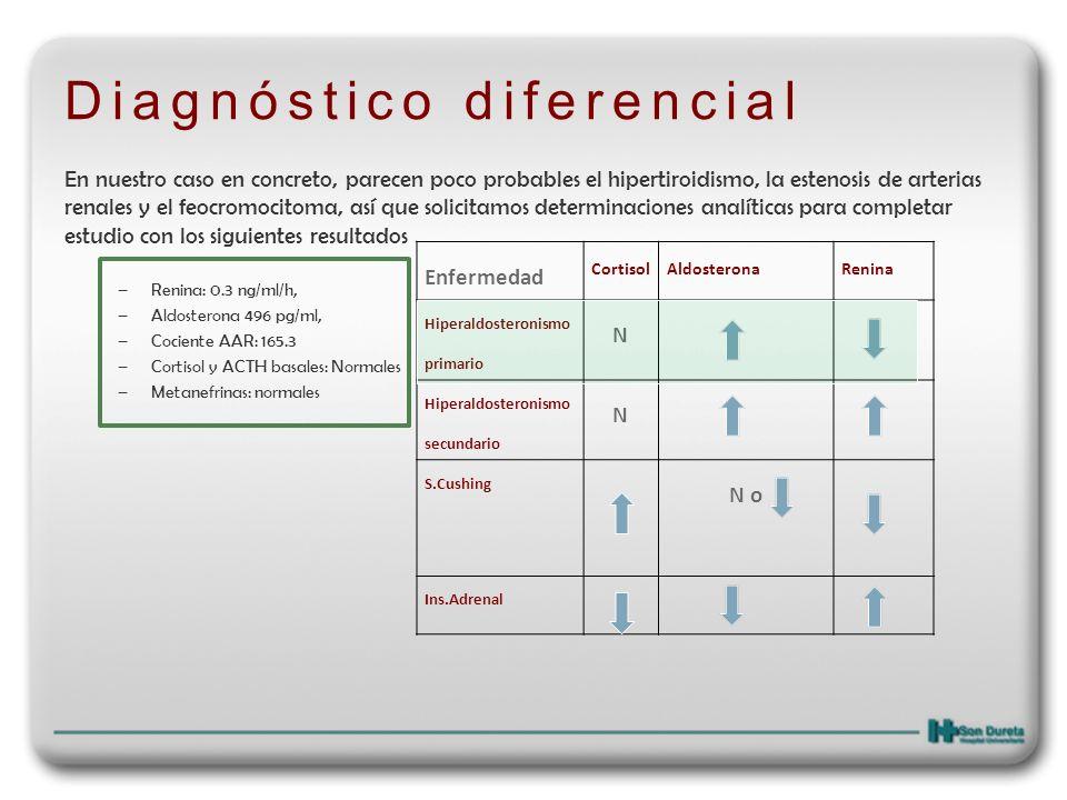 Diagnóstico diferencial En nuestro caso en concreto, parecen poco probables el hipertiroidismo, la estenosis de arterias renales y el feocromocitoma,