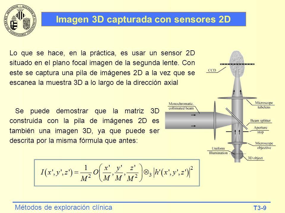 T3-9 Métodos de exploración clínica Imagen 3D capturada con sensores 2D Lo que se hace, en la práctica, es usar un sensor 2D situado en el plano focal