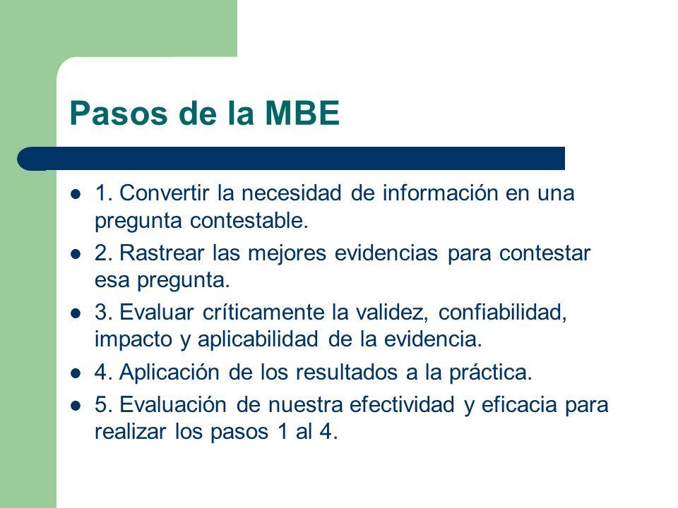 Pasos de la MBE 1. Convertir la necesidad de información en una pregunta contestable. 2. Rastrear las mejores evidencias para contestar esa pregunta.