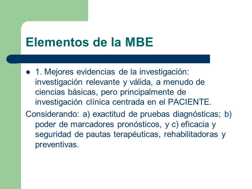 Elementos de la MBE 1. Mejores evidencias de la investigación: investigación relevante y válida, a menudo de ciencias básicas, pero principalmente de