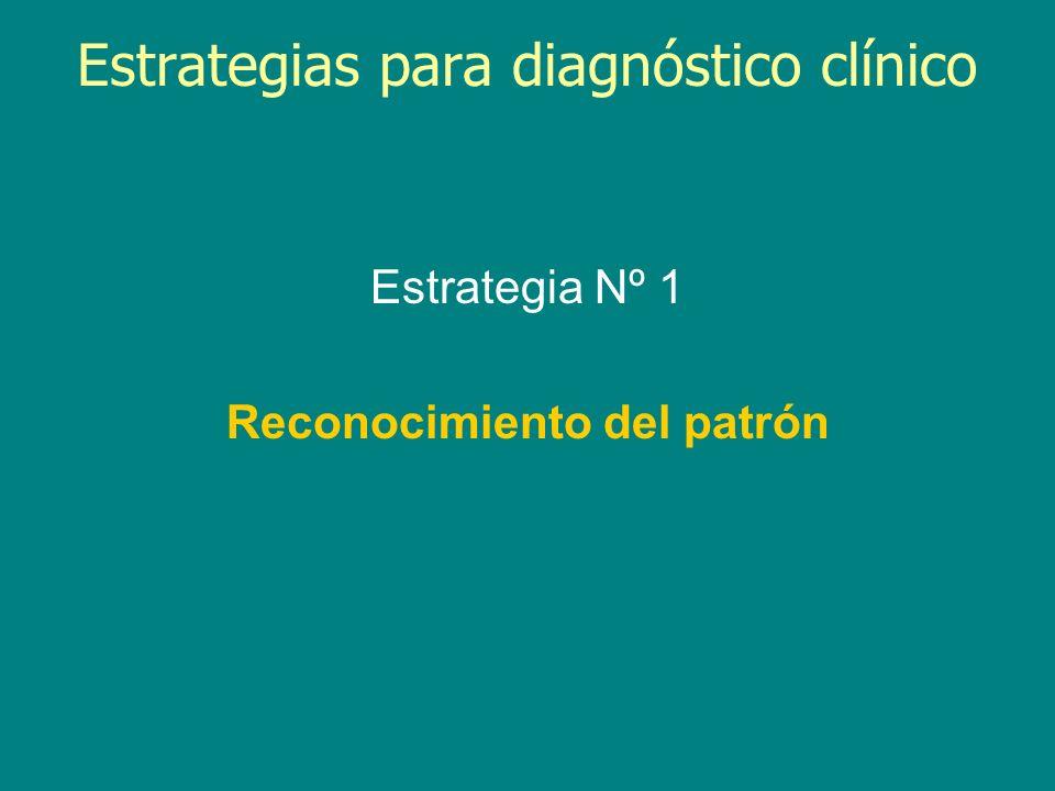 Estrategias para diagnóstico clínico Estrategia Nº 1 Reconocimiento del patrón