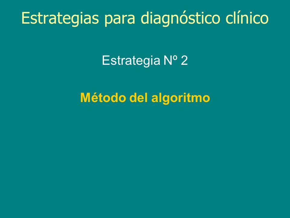 Estrategias para diagnóstico clínico Estrategia Nº 2 Método del algoritmo
