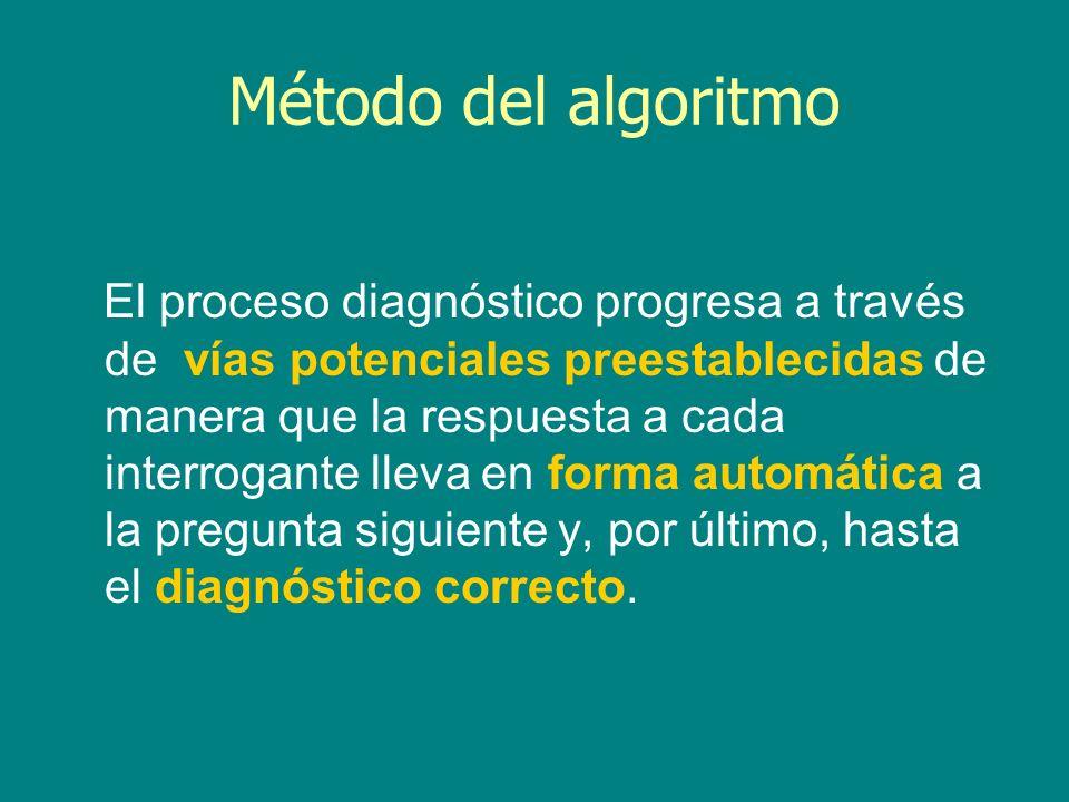 El proceso diagnóstico progresa a través de vías potenciales preestablecidas de manera que la respuesta a cada interrogante lleva en forma automática