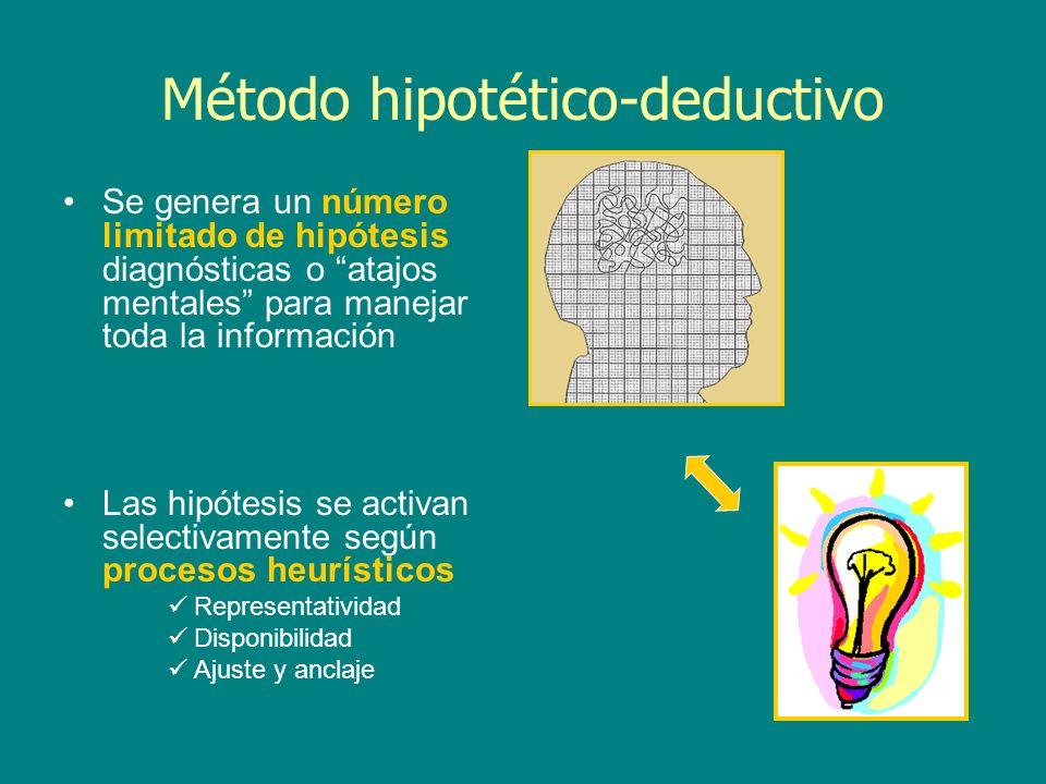 Método hipotético-deductivo Se genera un número limitado de hipótesis diagnósticas o atajos mentales para manejar toda la información Las hipótesis se