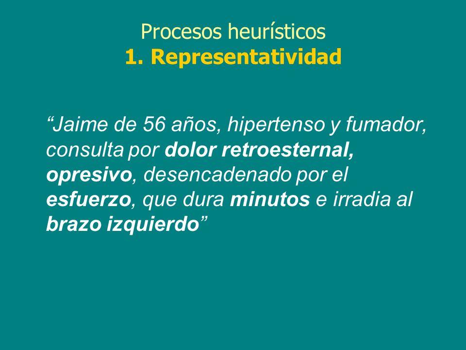Procesos heurísticos 1. Representatividad Jaime de 56 años, hipertenso y fumador, consulta por dolor retroesternal, opresivo, desencadenado por el esf