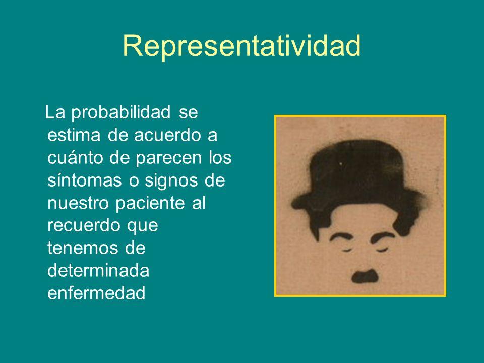 Representatividad La probabilidad se estima de acuerdo a cuánto de parecen los síntomas o signos de nuestro paciente al recuerdo que tenemos de determ