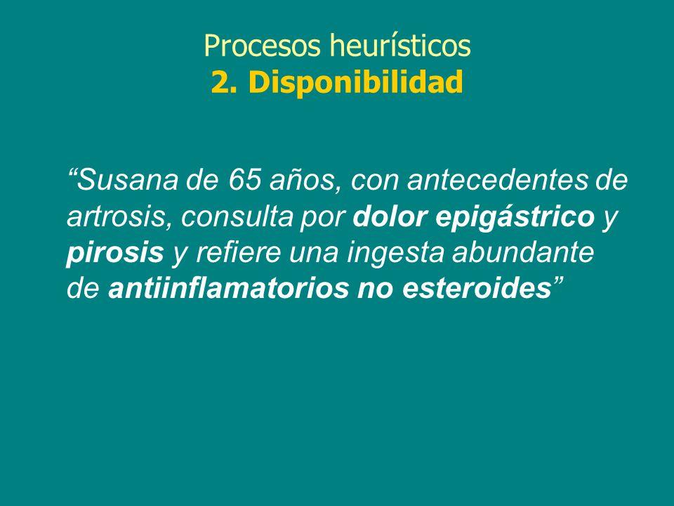 Procesos heurísticos 2. Disponibilidad Susana de 65 años, con antecedentes de artrosis, consulta por dolor epigástrico y pirosis y refiere una ingesta