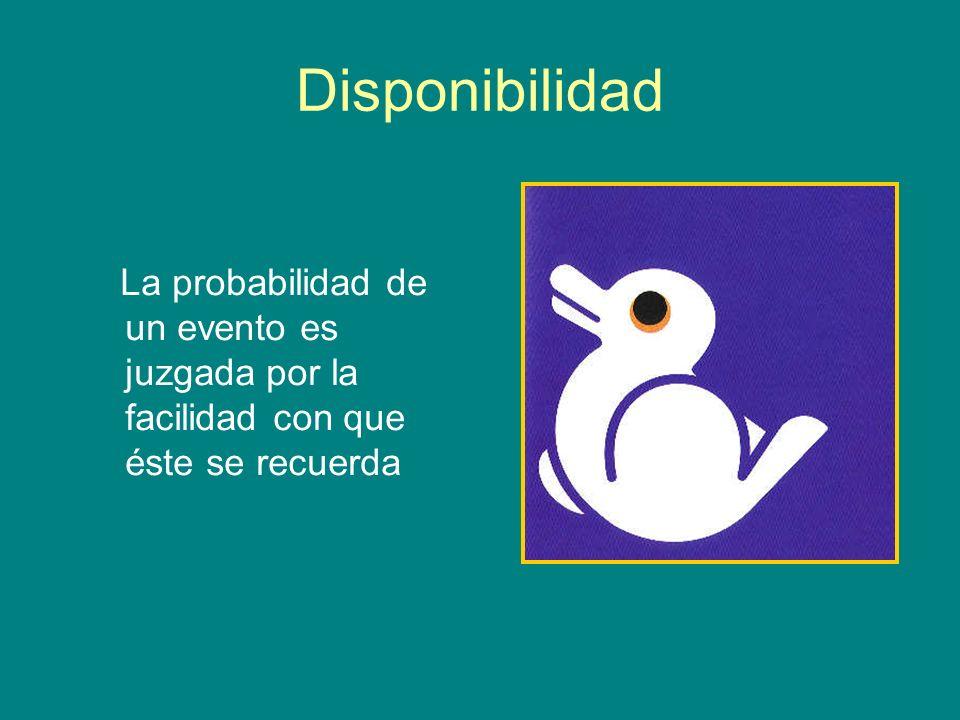Disponibilidad La probabilidad de un evento es juzgada por la facilidad con que éste se recuerda