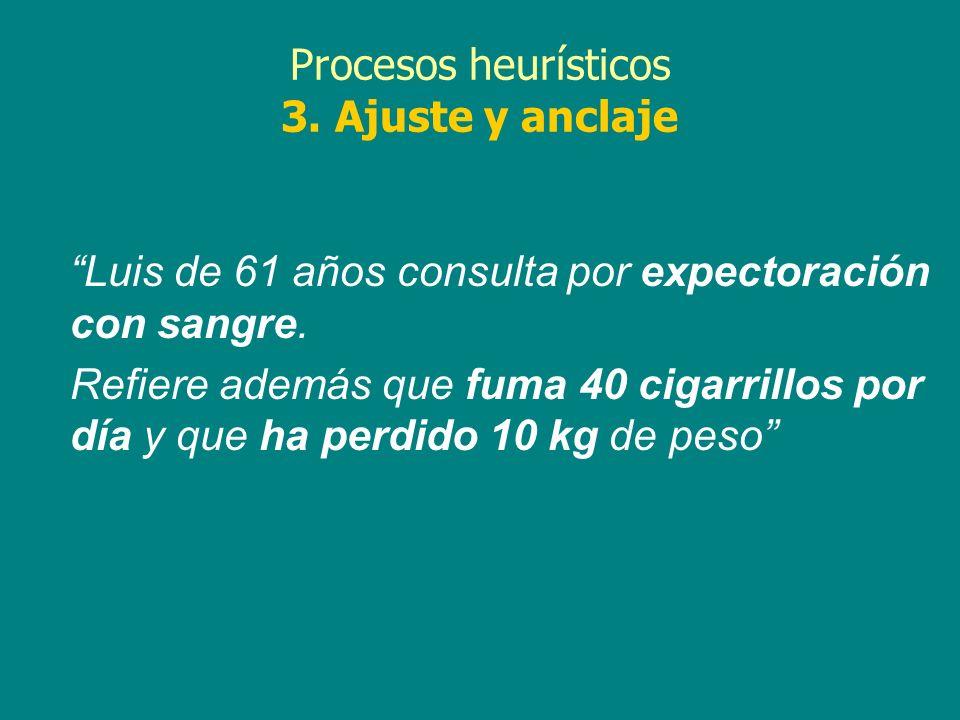 Procesos heurísticos 3. Ajuste y anclaje Luis de 61 años consulta por expectoración con sangre. Refiere además que fuma 40 cigarrillos por día y que h