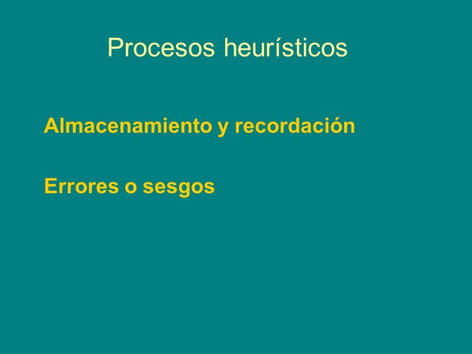 Almacenamiento y recordación Errores o sesgos Procesos heurísticos
