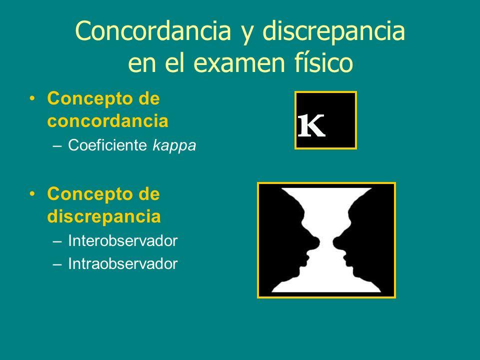 Concordancia y discrepancia en el examen físico Concepto de concordancia –Coeficiente kappa Concepto de discrepancia –Interobservador –Intraobservador
