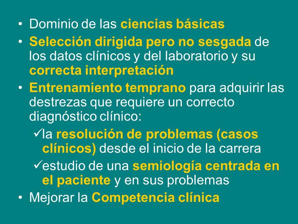 Dominio de las ciencias básicas Selección dirigida pero no sesgada de los datos clínicos y del laboratorio y su correcta interpretación Entrenamiento