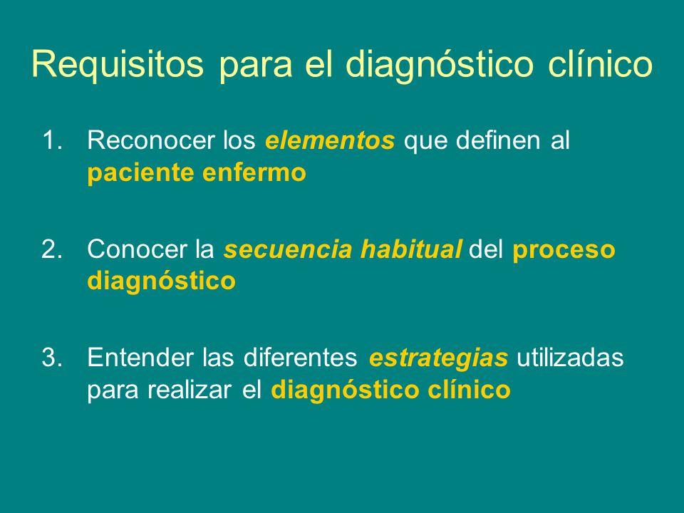 Requisitos para el diagnóstico clínico 1.Reconocer los elementos que definen al paciente enfermo 2.Conocer la secuencia habitual del proceso diagnósti