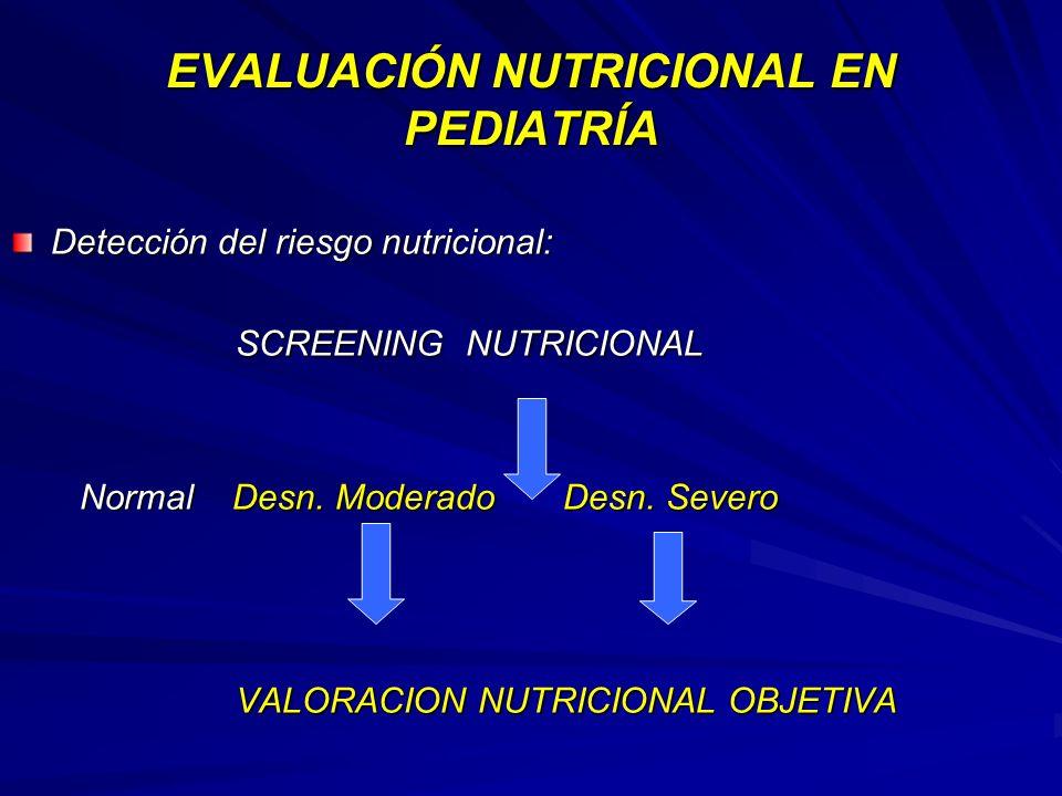 EVALUACIÓN NUTRICIONAL EN PEDIATRÍA Detección del riesgo nutricional: SCREENING NUTRICIONAL SCREENING NUTRICIONAL Normal Desn. Moderado Desn. Severo N