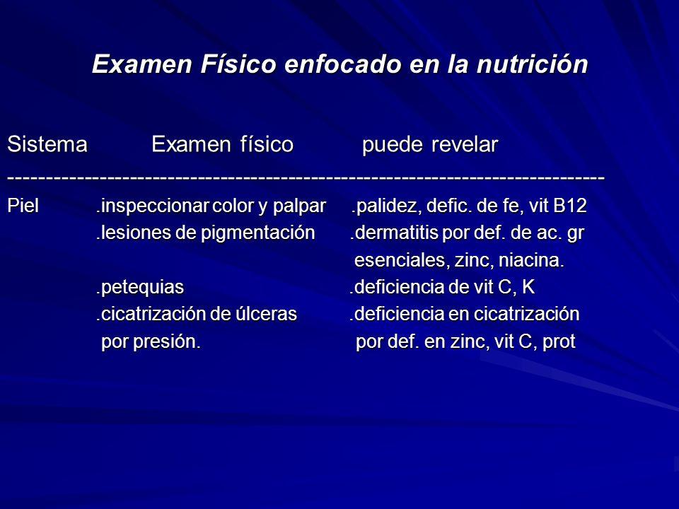 Examen Físico enfocado en la nutrición Sistema Examen físico puede revelar ---------------------------------------------------------------------------