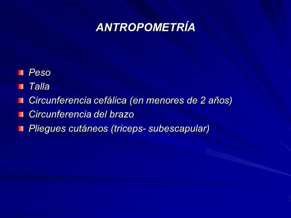 ANTROPOMETRÍA PesoTalla Circunferencia cefálica (en menores de 2 años) Circunferencia del brazo Pliegues cutáneos (triceps- subescapular)