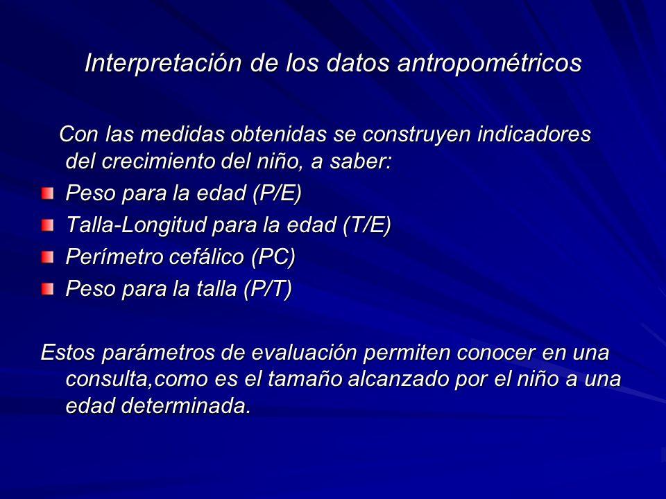 Interpretación de los datos antropométricos Con las medidas obtenidas se construyen indicadores del crecimiento del niño, a saber: Con las medidas obt