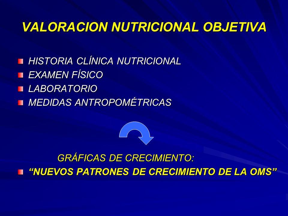 VALORACION NUTRICIONAL OBJETIVA HISTORIA CLÍNICA NUTRICIONAL EXAMEN FÍSICO LABORATORIO MEDIDAS ANTROPOMÉTRICAS GRÁFICAS DE CRECIMIENTO: GRÁFICAS DE CR