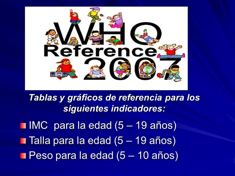 Tablas y gráficos de referencia para los siguientes indicadores: IMC para la edad (5 – 19 años) Talla para la edad (5 – 19 años) Peso para la edad (5